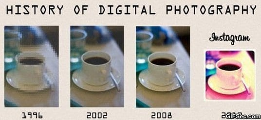 lol-history-of-digital-photography