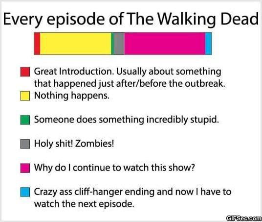 LOL – The Walking Dead