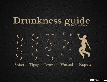 drunkness-guide