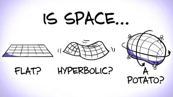 What Is The Shape Of Space?